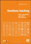 Emotion tracking. Come rispondiamo agli stimoli di marketing