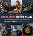 The 4 Phase Histamine Reset Plan
