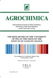 Agrochimica. The researches of University of Pisa in the field of the effects of climate change