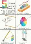 5 Simple Science Experiments (A Step by Step Guide)