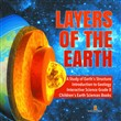 layers of the earth | a s...