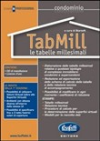 TabMill. Le tabelle millesimali. CD-ROM