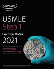 USMLE Step 1 Lecture Notes 2021: Immunology and Microbiology