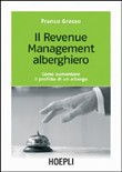 Il Revenue Management alberghiero