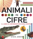 animali in cifre