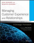 managing customer experie...
