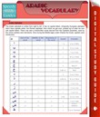 Arabic Vocabulary (Speedy Study Guides)