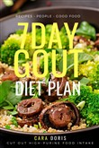 7 Day Gout Diet Plan
